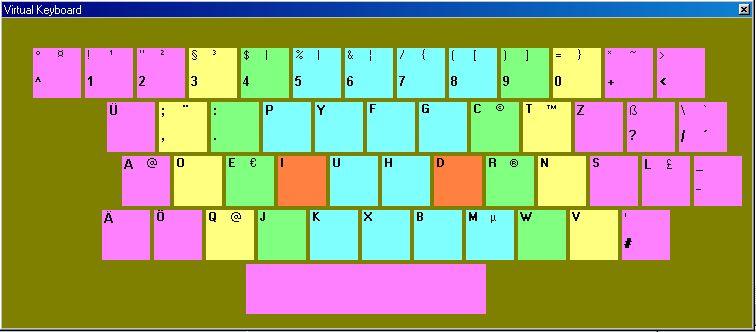 umschaltung tastatur englisch deutsch